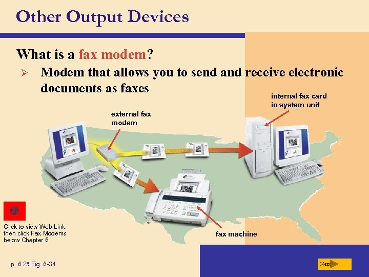 Other Output Devices What is a fax modem? Ø Modem that allows you to