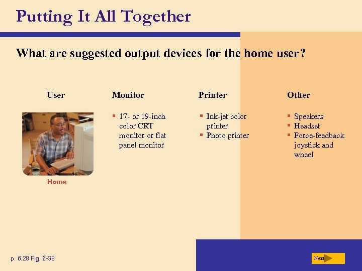 Putting It All Together What are suggested output devices for the home user? User