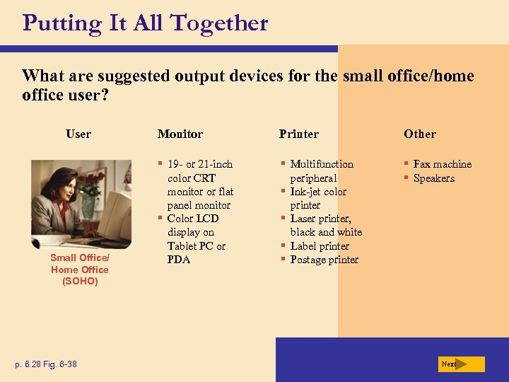 Putting It All Together What are suggested output devices for the small office/home office