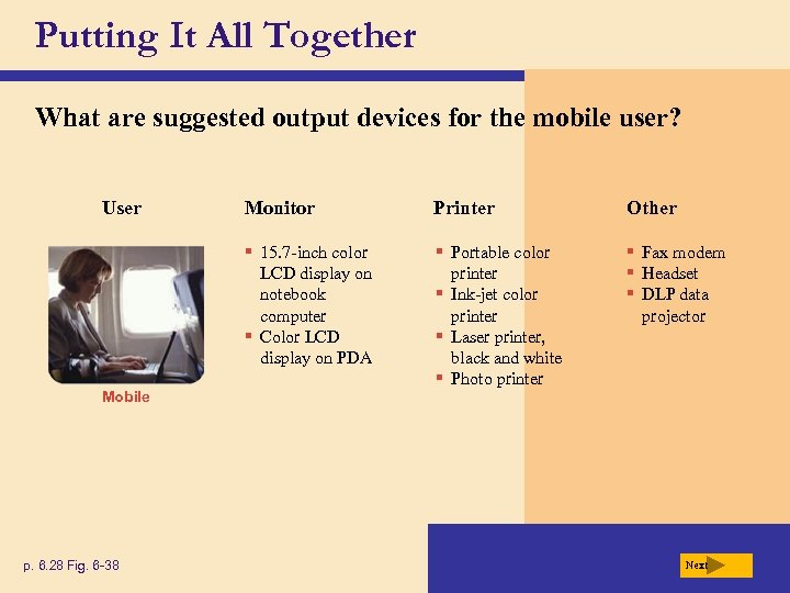 Putting It All Together What are suggested output devices for the mobile user? User
