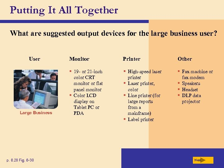 Putting It All Together What are suggested output devices for the large business user?