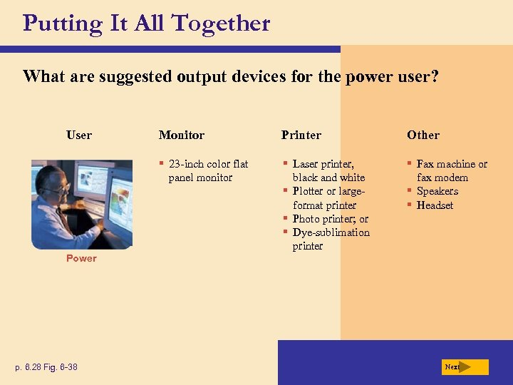 Putting It All Together What are suggested output devices for the power user? User