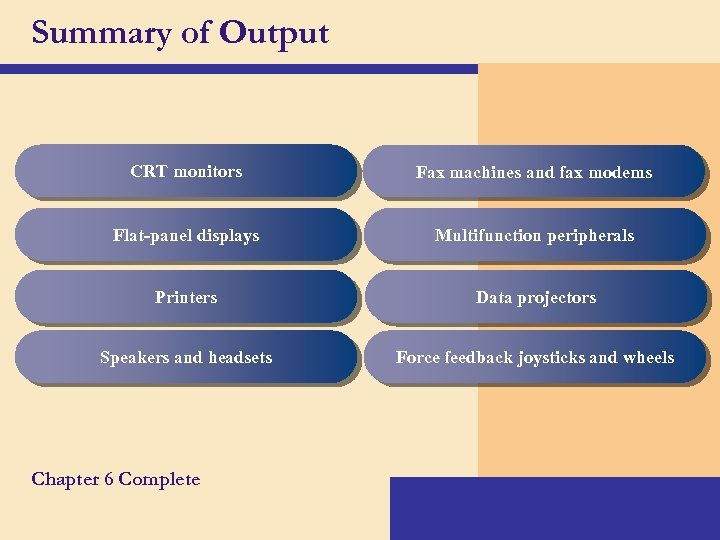 Summary of Output CRT monitors Fax machines and fax modems Flat-panel displays Multifunction peripherals