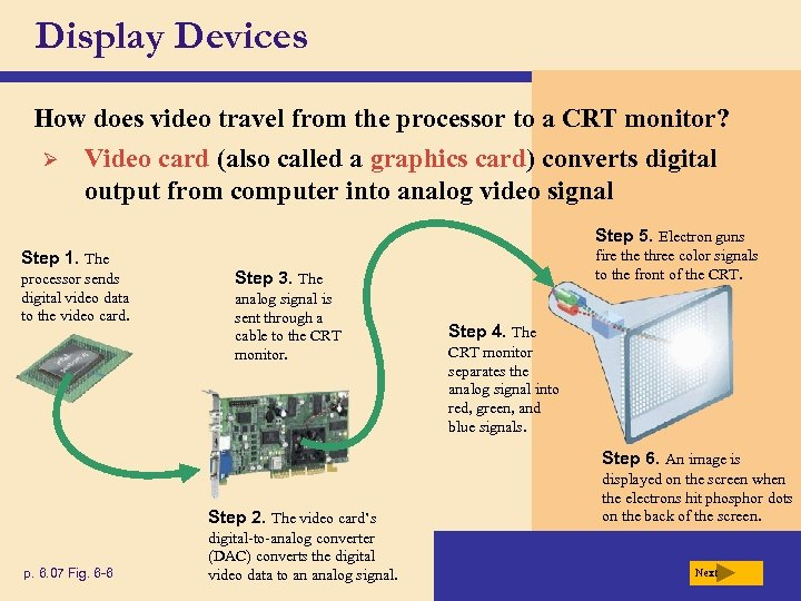 Display Devices How does video travel from the processor to a CRT monitor? Ø