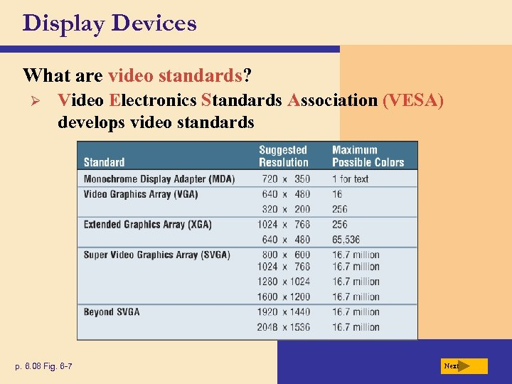 Display Devices What are video standards? Ø Video Electronics Standards Association (VESA) develops video