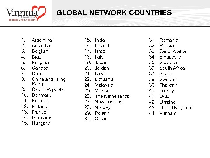 GLOBAL NETWORK COUNTRIES 1. 2. 3. 4. 5. 6. 7. 8. 9. 10. 11.