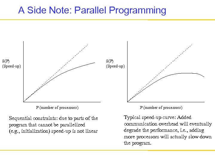 A Side Note: Parallel Programming S(P) (Speed-up) P (number of processors) Sequential constraints: due