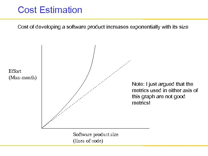 Cost Estimation Cost of developing a software product increases exponentially with its size Effort