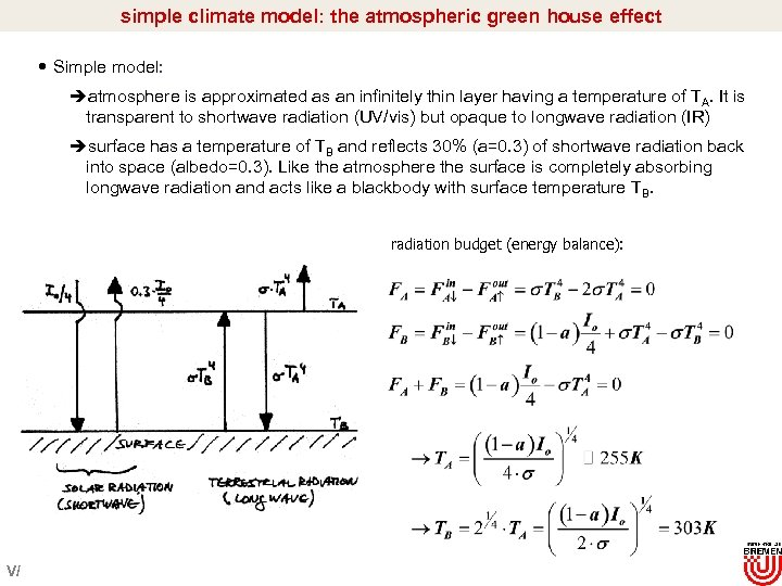simple climate model: the atmospheric green house effect Simple model: èatmosphere is approximated as