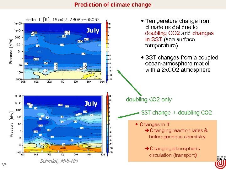 Prediction of climate change July Temperature change from climate model due to doubling CO