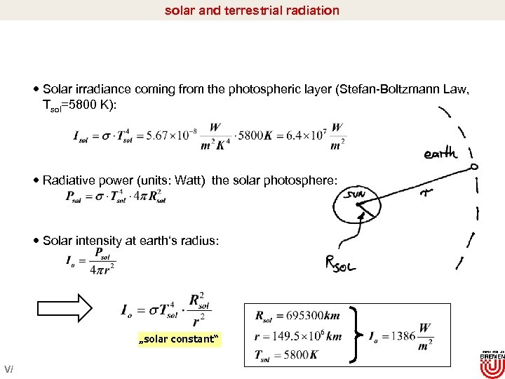 solar and terrestrial radiation Solar irradiance coming from the photospheric layer (Stefan-Boltzmann Law, Tsol=5800