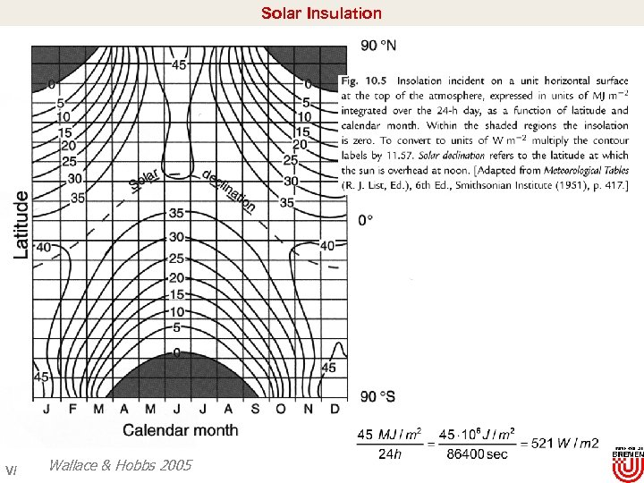 Solar Insulation V/ Wallace & Hobbs 2005