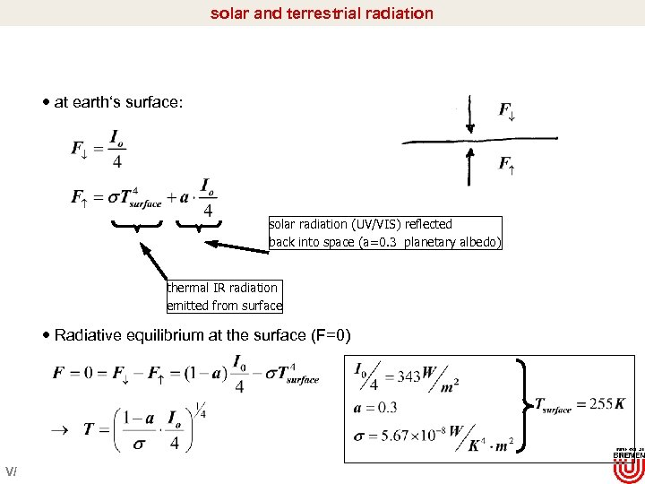 solar and terrestrial radiation at earth's surface: solar radiation (UV/VIS) reflected back into space