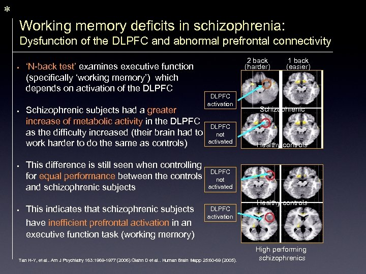 * Working memory deficits in schizophrenia: Dysfunction of the DLPFC and abnormal prefrontal connectivity