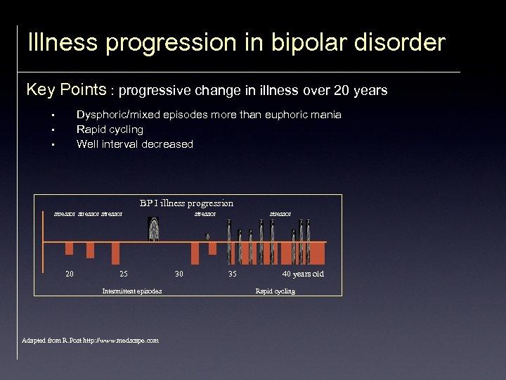 Illness progression in bipolar disorder Key Points : progressive change in illness over 20
