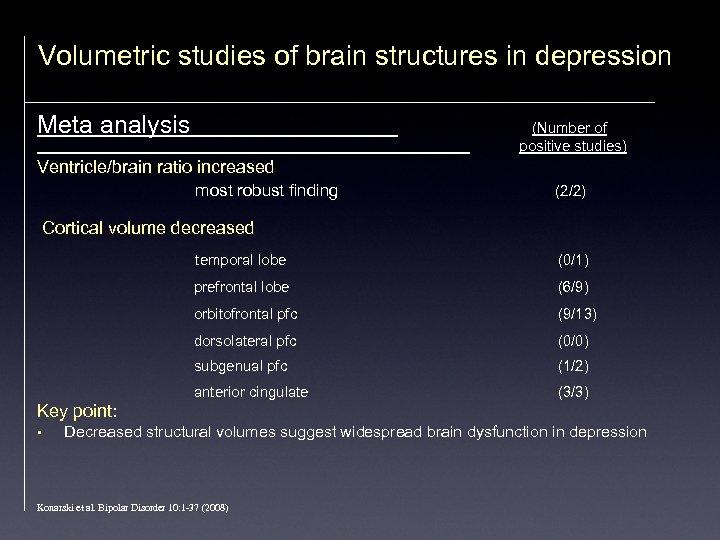 Volumetric studies of brain structures in depression Meta analysis (Number of positive studies) Ventricle/brain