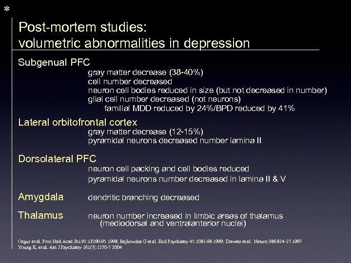 * Post-mortem studies: volumetric abnormalities in depression Subgenual PFC gray matter decrease (38 -40%)