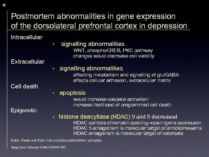 * Postmortem abnormalities in gene expression of the dorsolateral prefrontal cortex in depression Intracellular