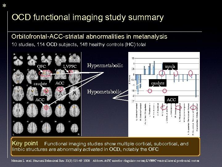 * OCD functional imaging study summary Orbitofrontal-ACC-striatal abnormalities in metanalysis 10 studies, 114 OCD