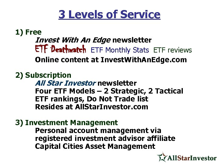 3 Levels of Service 1) Free Invest With An Edge newsletter ETF Deathwatch ETF