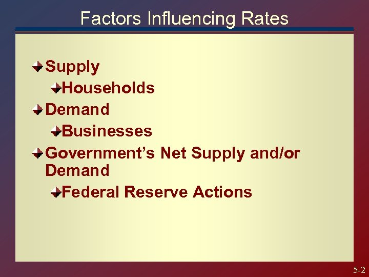 Factors Influencing Rates Supply Households Demand Businesses Government's Net Supply and/or Demand Federal Reserve