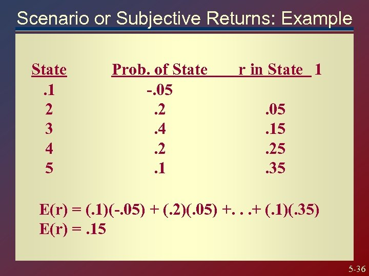 Scenario or Subjective Returns: Example State. 1 2 3 4 5 Prob. of State
