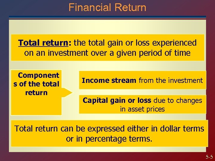 Financial Return Total return: the total gain or loss experienced on an investment over
