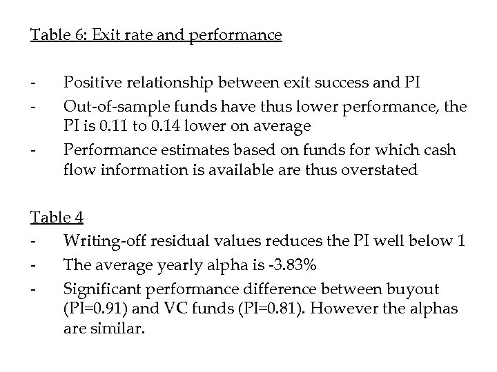 Table 6: Exit rate and performance - Positive relationship between exit success and PI