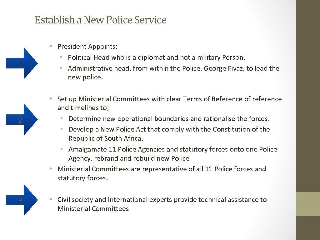Establish a New Police Service 1 2 3 • President Appoints; • Political Head