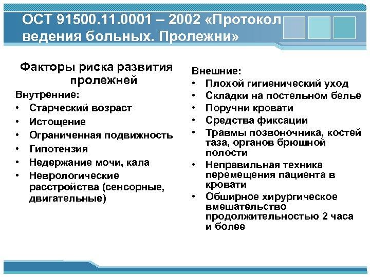 ОСТ 91500. 11. 0001 – 2002 «Протокол ведения больных. Пролежни» Факторы риска развития пролежней