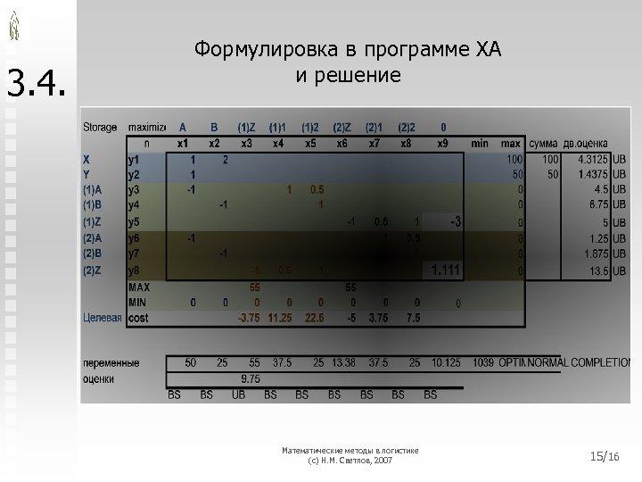 3. 4. Формулировка в программе XA и решение Математические методы в логистике (с) Н.
