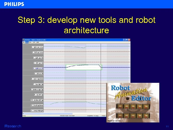 Step 3: develop new tools and robot architecture Research 11