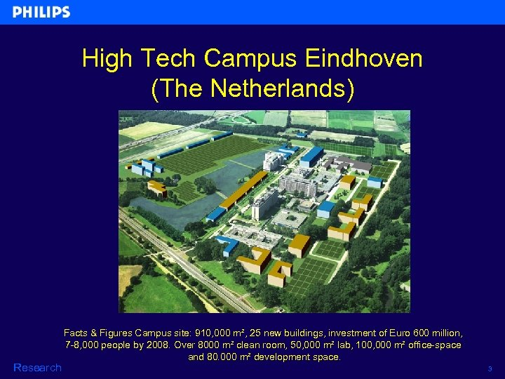 High Tech Campus Eindhoven (The Netherlands) Research Facts & Figures Campus site: 910, 000