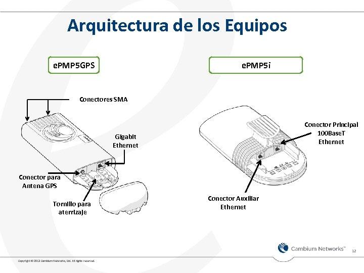 Arquitectura de los Equipos e. PMP 5 GPS e. PMP 5 i Conectores SMA