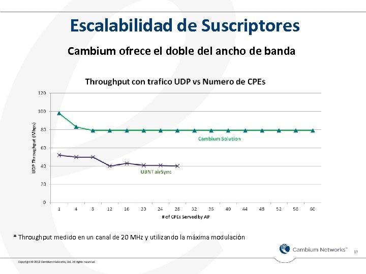 Escalabilidad de Suscriptores Cambium ofrece el doble del ancho de banda * Throughput medido