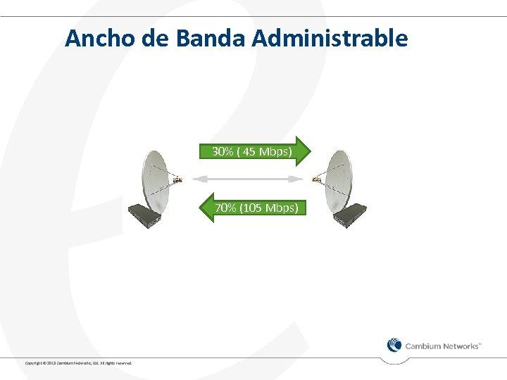 Ancho de Banda Administrable 50% 45 Mbps) 30% ((75 Mbps) 75% (113 Mbps) 50%