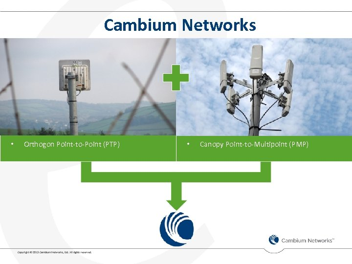 Cambium Networks • Orthogon Point-to-Point (PTP) Copyright © 2013 Cambium Networks, Ltd. All rights