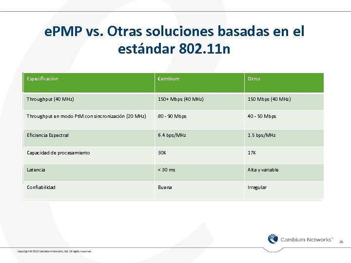 e. PMP vs. Otras soluciones basadas en el estándar 802. 11 n Especificación Especificacion