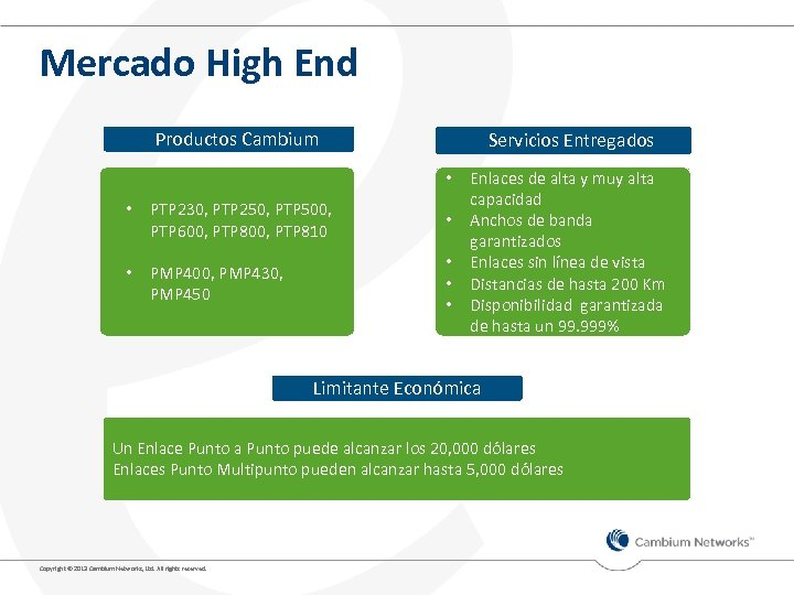 Mercado High End Productos Cambium Servicios Entregados • • PTP 230, PTP 250, PTP