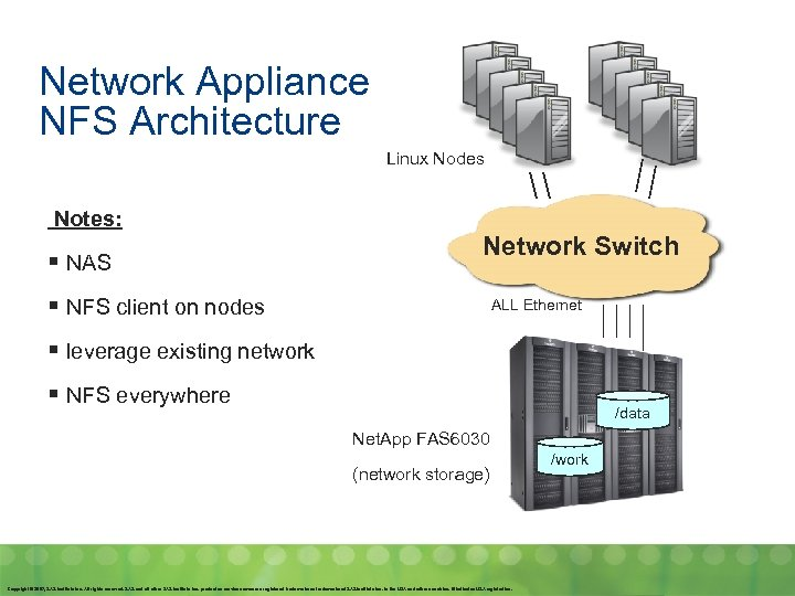 Network Appliance NFS Architecture Linux Nodes Notes: § NAS Network Switch § NFS client