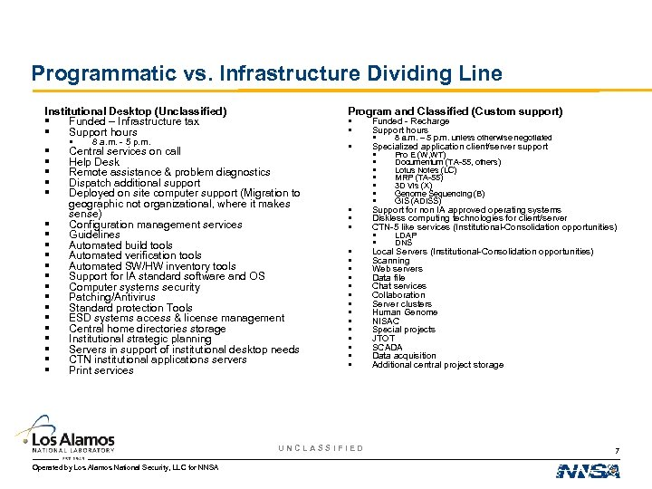Programmatic vs. Infrastructure Dividing Line Institutional Desktop (Unclassified) § Funded – Infrastructure tax §