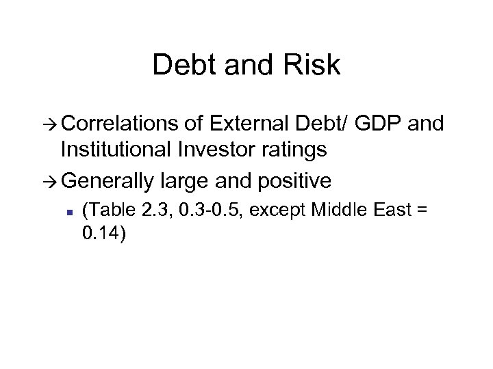 Debt and Risk à Correlations of External Debt/ GDP and Institutional Investor ratings à
