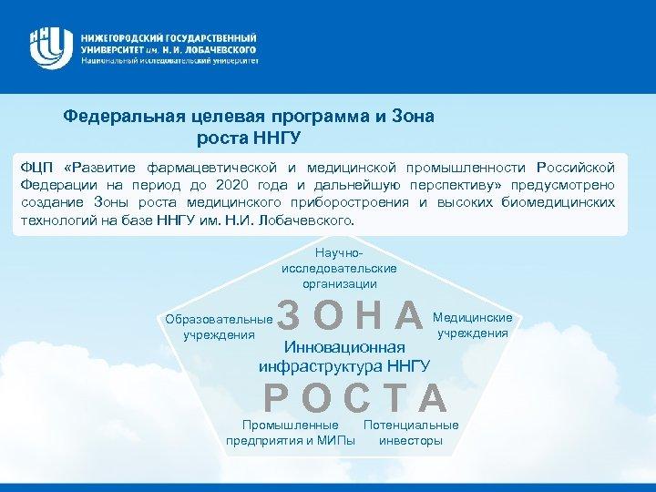 Федеральная целевая программа и Зона роста ННГУ ФЦП «Развитие фармацевтической и медицинской промышленности Российской