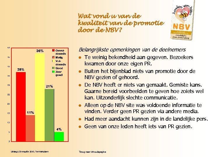 Wat vond u van de kwaliteit van de promotie door de NBV? Belangrijkste opmerkingen
