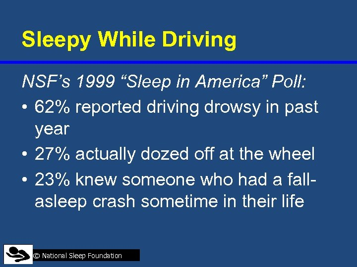 "Sleepy While Driving NSF's 1999 ""Sleep in America"" Poll: • 62% reported driving drowsy"