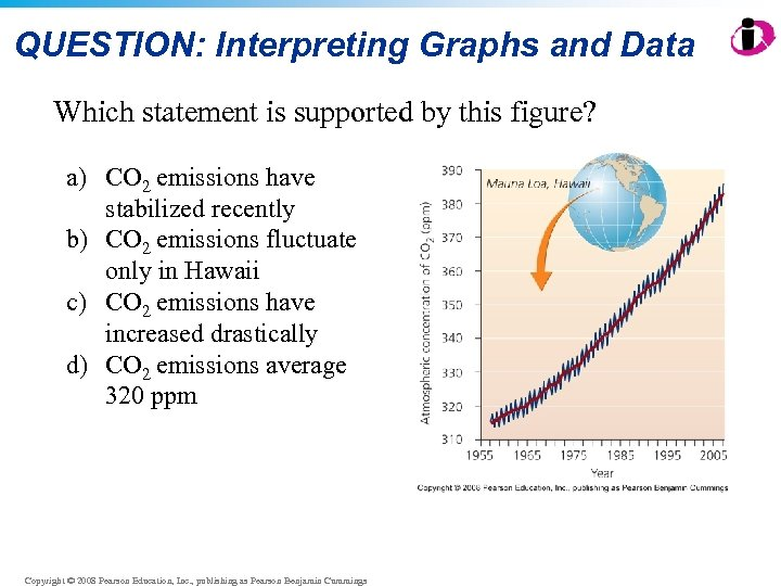 QUESTION: Interpreting Graphs and Data Which statement is supported by this figure? a) CO
