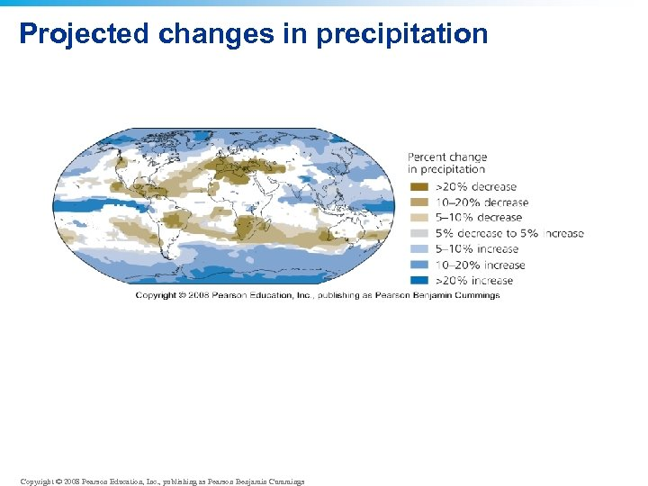 Projected changes in precipitation Copyright © 2008 Pearson Education, Inc. , publishing as Pearson