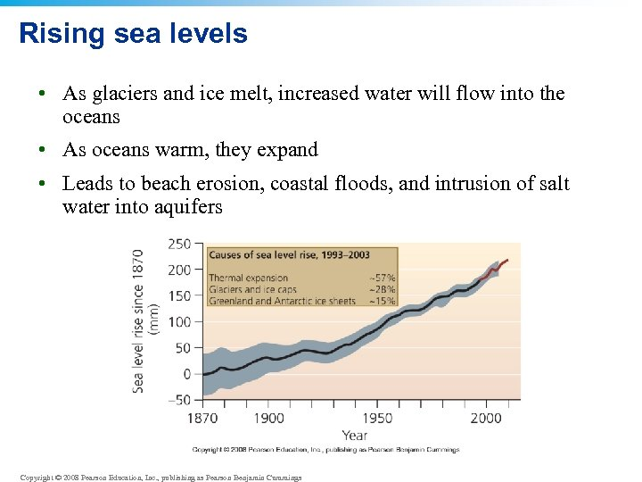 Rising sea levels • As glaciers and ice melt, increased water will flow into