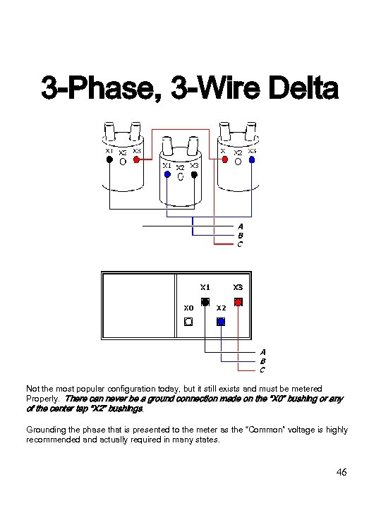 3 -Phase, 3 -Wire Delta Not the most popular configuration today, but it still