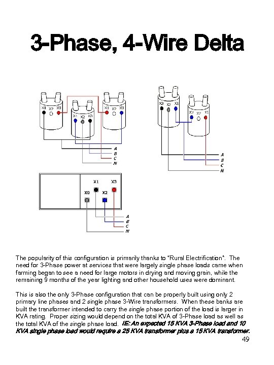 3 -Phase, 4 -Wire Delta The popularity of this configuration is primarily thanks to